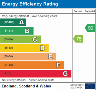Energy Performance Certificate Somerset